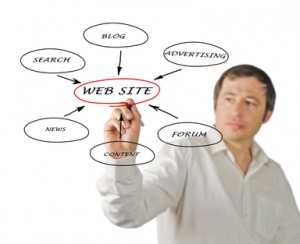 Content Collaboration for Webmasters